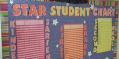 3 Simple Ideas for On-the-Spot Student Recognition