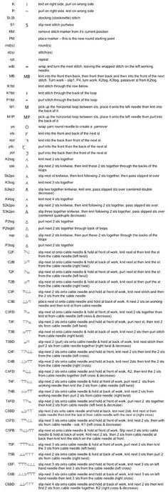 Knitting abbreviations chart