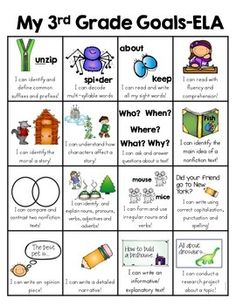 Third Grade Goals Skill Sheet (Common Core Standards)
