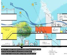 Arquiteto cria soluções para conforto ambiental em favelas