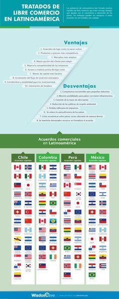 TRATADOS DE LIBRE COMERCIO EN LATINOAMÉRICA