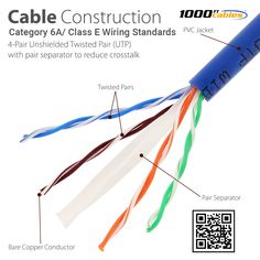 Stupendous 8 Amazing Network Wiring Images Home Network Computers Ethernet Wiring Digital Resources Bemuashebarightsorg