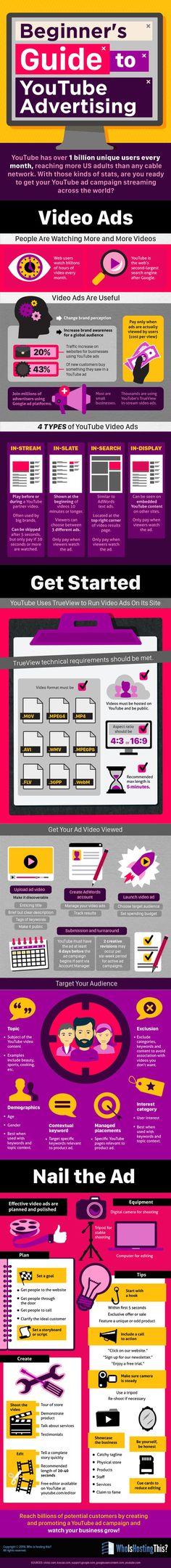 The Beginner's Guide to #YouTube Advertising - #infographic #socialmedia