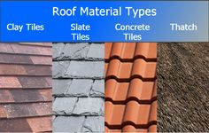 Types Of Pitched Roof Materials Clay Tiles Slate Concrete Thatch