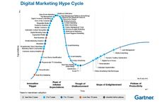 Looking Beyond The Social Marketing Hype Social Marketing, Content Marketing, Digital Marketing, Base, Advertising, Social Media, Business, Store, Social Networks