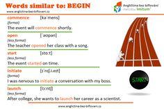Co všechno jste během dnešního dne začali nebo začnete? V angličtině můžete zahájení činnosti vyjádřit několika slovy...#begin