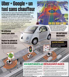Uber + Google = taxi sans chauffeur