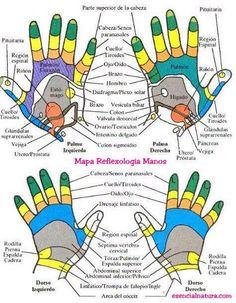 Reflexologia de manos                                                                                                                                                                                 Más