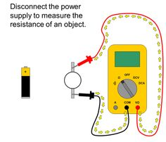 Multimeter Tutorial: explains the basic functions of a multimeter and shows how to measure voltage, resistance, and current with digital multimeters. Home Electrical Wiring, Electrical Projects, Electronics Basics, Electronics Projects, Trailer Light Wiring, Concrete Mix Design, Mason Work, Battery Tools, House Wiring