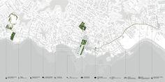Primeiro Lugar no concurso para a Requalificação Urbana do Centro Histórico de São José - SC
