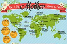Happy Moment Box: Quand et comment est célébré la fête des mères à t...