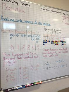 Maths Classroom Displays, Maths Display, New Classroom, Classroom Ideas, Teaching Math, Teaching Resources, Teaching Ideas, Ks2 Maths, Numeracy