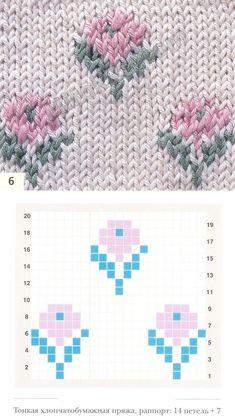 Knitting Charts, Baby Knitting Patterns, Knitting Designs, Knitting Stitches, Crochet Patterns, Embroidery Patterns, Fair Isle Chart, Fair Isle Knitting, Cross Stitch Patterns