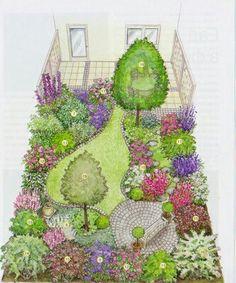 Gardening Ideas, Tips & Techniques Small Garden Layout, Small Garden Design, Small Garden Plans, Landscape Design Plans, Garden Design Plans, Cottage Garden Design, Garden Drawing, Diy Garden Projects, Small Gardens