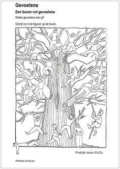 Wat herken jij in deze boom van gevoelens? Voel je je sterk en sta je bovenaan of heb je het gevoel dat je valt?