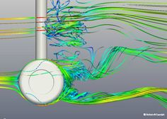 This project simulates instantaneous air flow around an Aircraft Landing Gear
