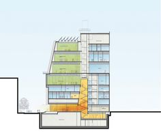 Cross section. Whitney Museum by Renzo Piano. Click above to see larger image.