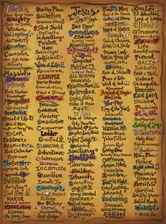 Names of God Scripture Art