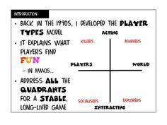 http://escolabrasileiradegames.com.br/blog/richard-bartle-investiga-por-que-jogadores-desistem-de-jogar-parte-3