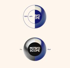 Motivoscope: Dynamic Logo by Nina Geometrieva