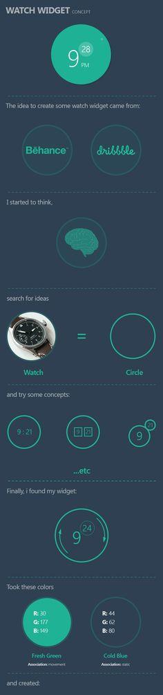 WATCH WIDGET Animation - UI concept. by Sergey Krivulya, via Behance