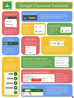 GAFE Tips - Collections - Google+