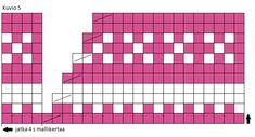 Rakkautta ja piikkilankaa -sukat Hello Kitty, Chart, Knitting, Tricot, Breien, Stricken, Weaving, Knits, Crocheting