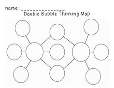 a blank tree map graphic organizer to use with your students great