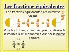 Les fractions (introduction et fractions équivalentes) - YouTube