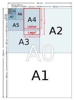 International (ISO) Envelope Size Chart | Cards | Pinterest ...