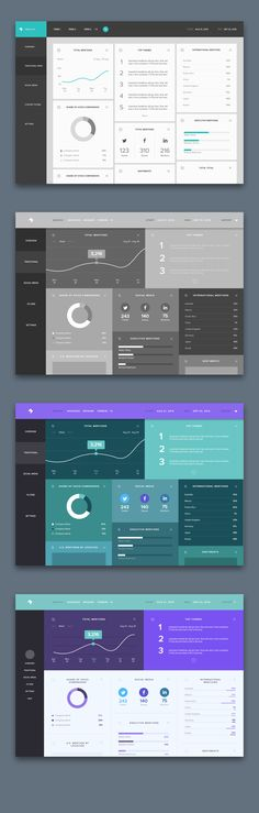 Dashboard process