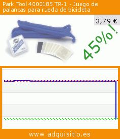 Park Tool 4000185 TR-1 - Juego de palancas para rueda de bicicleta (Deportes). Baja 45%! Precio actual 3,79 €, el precio anterior fue de 6,95 €. https://www.adquisitio.es/parktool/park-tool-kit-reparaci%C3%B3n