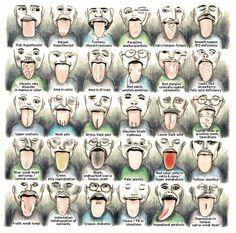 Tongue chart ayurveda