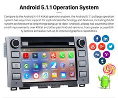 Android 5.1.1 Operation System Seicane S128004 8 inch Android 5.1.1 GPS Sat Nav Car Stereo for 2014 2015 2016 Toyota Tundra  with DVD AM FM Radio Bluetooth Mirror Link OBD2 Touch Screen 3G WiFi USB SD Steering Wheel Control Auto A/V Quad-core CPU 16G Flash