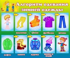 Montessori, Classroom Decor, Diy For Kids, Chart, Google, Poster, Kids, Ideas