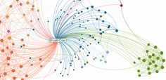 Social Network Analysis – parte 3 (tools)