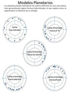 Tela de algodón de artesanía estrella Signos Zodiaco Astrología medallones de acolchar