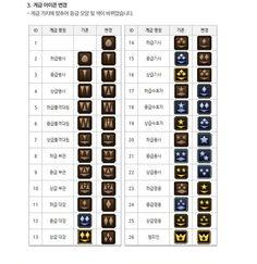 rank icons - Google Search