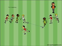 Introducing young players to the basics of possession soccer.