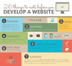26 things do before developing website layout