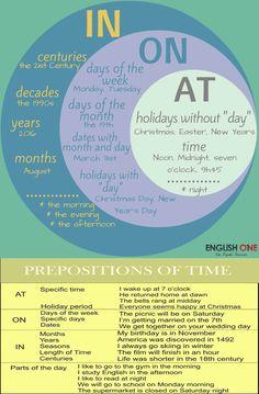 "Forum | . | Fluent LandPrepositions of Time: ""IN"", ""ON"", ""AT"" | Fluent Land"