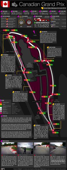 ♠ Grand Prix Guide - 2014 Canadian Grand Prix #F1 #Infographic #Data