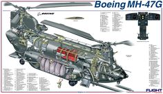 Boeing MH-47G