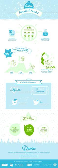 Comercio Electrónico en Navidad.