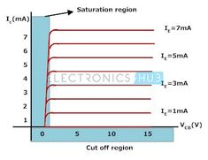 Different Configurations of Transistors - Common Base, Collector & Emitter Radio Frequency, Bipolar Junction Transistor, Electronic Circuit Projects, High Voltage, Diy Electronics, Different