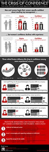 Business and management infographic & data visualisation   gender-parity-infographic-165×511…   Infographic   Description  gender-parity-infographic-165×511    - #Management