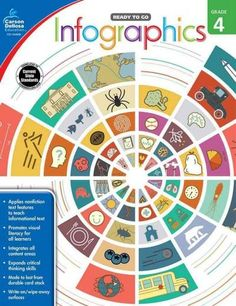 Present facts in a visually engaging, cross-curricular learning format to help…