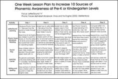 Click to see Lesson Plan