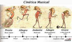 cinética musical - Buscar con Google