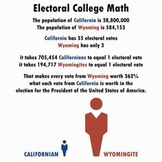 the troubling reason the electoral college exists electoral  reasons we need to abolish the electoral college